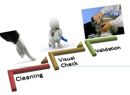 Regulatory Expectations for Cleaning Validation